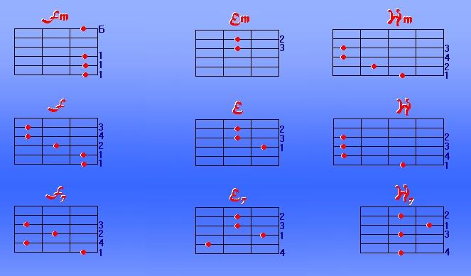 F, E, Em, H. Эти аккорды